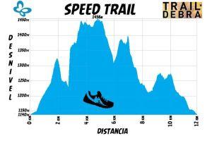 perfil speed trail