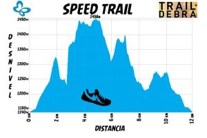 perfil speed trail
