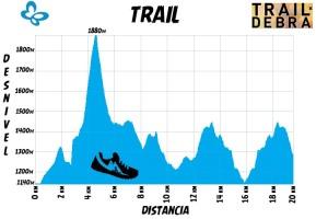 Perfil Trail - v4